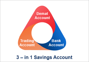3-in-1 a/c by Kotak Bank & Kotak Securites
