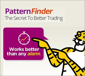 Sharekhan Pattern Finder