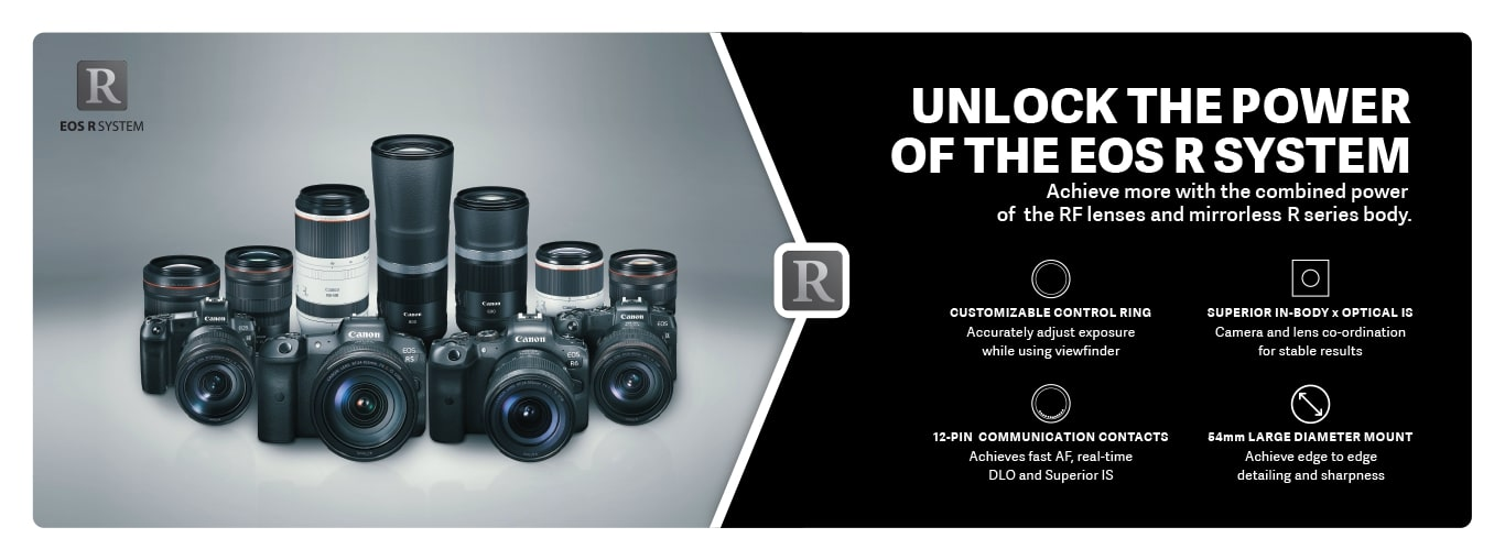 Unlock The Power Of The Eos R System